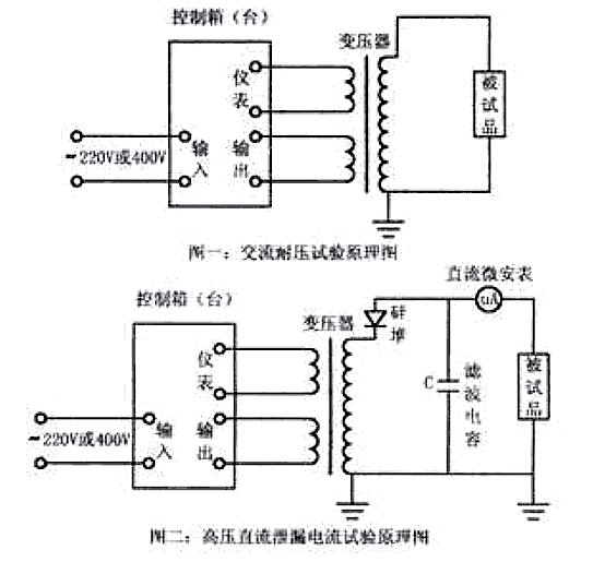 交直流高压试验变压器/TQSB