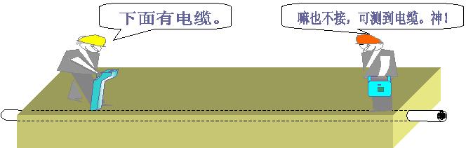 光缆线路路由探测器图片示意图