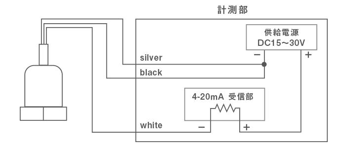 基本接続例 (3タイプ共通)