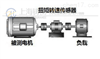 螺母摩擦力矩檢驗儀 5-10N.m動態扭矩儀價格